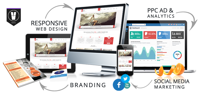 Mississauga Web Design Company